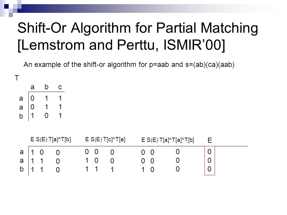 Shift-Or Algorithm for Partial Matching [Lemstrom and Perttu, ISMIR'00]